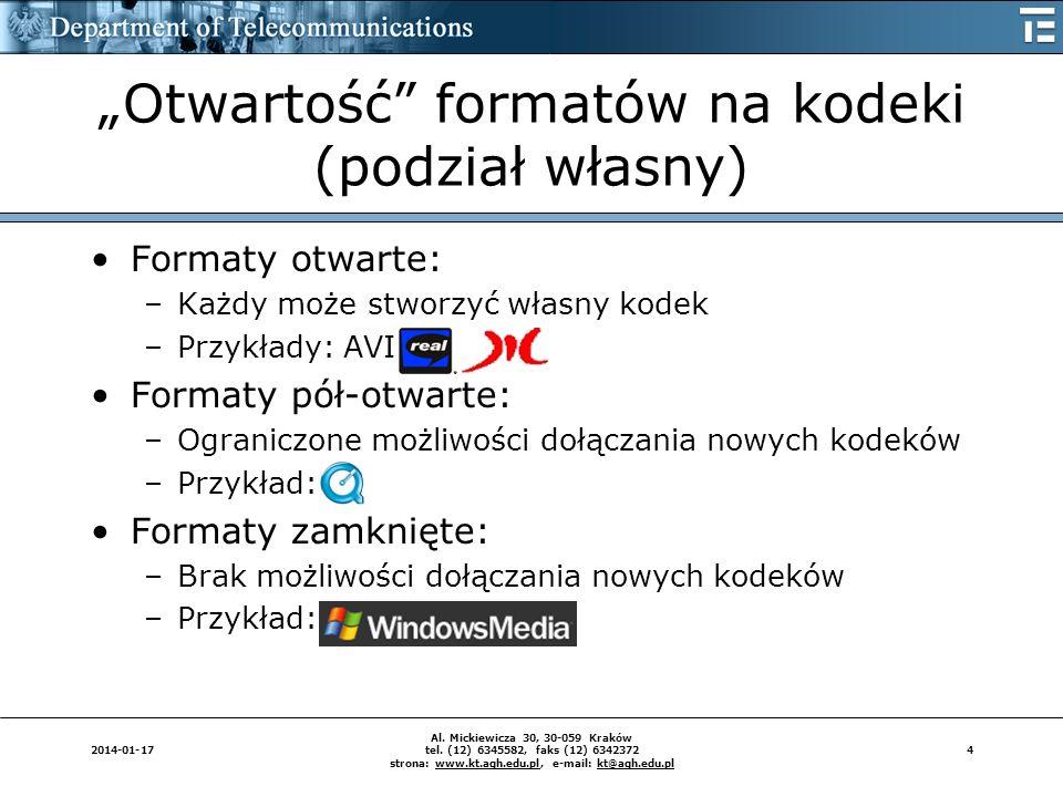 """""""Otwartość formatów na kodeki (podział własny)"""