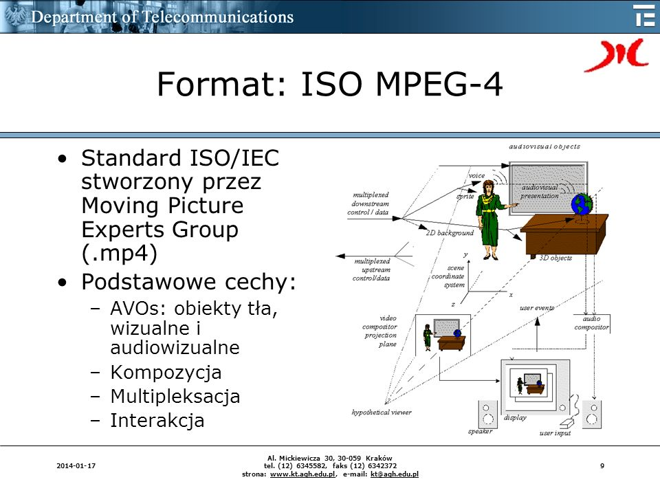 Format: ISO MPEG-4 Standard ISO/IEC stworzony przez Moving Picture Experts Group (.mp4) Podstawowe cechy: