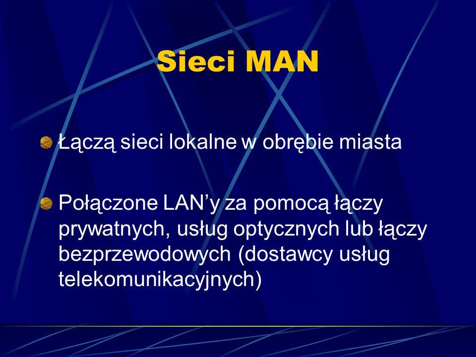 Sieci MAN Łączą sieci lokalne w obrębie miasta