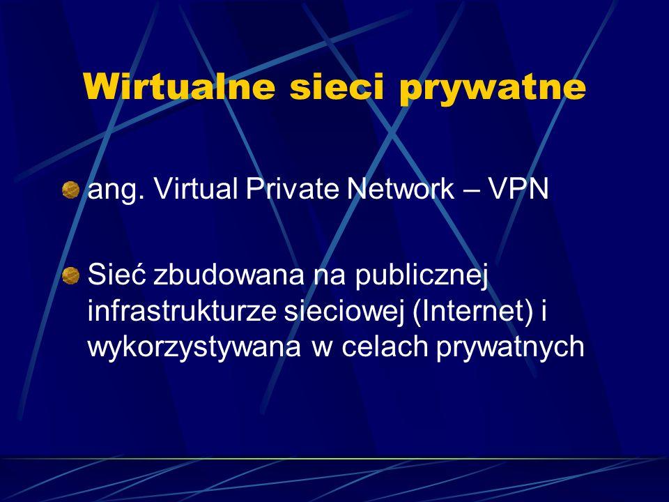 Wirtualne sieci prywatne
