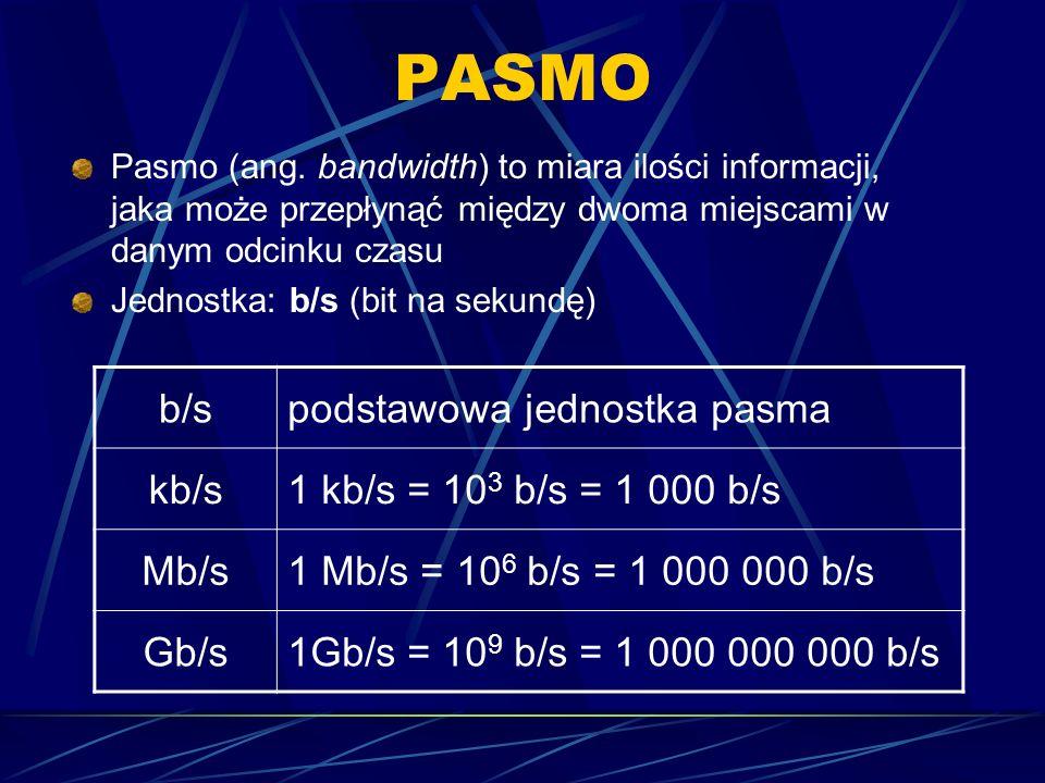 PASMO b/s podstawowa jednostka pasma kb/s 1 kb/s = 103 b/s = 1 000 b/s