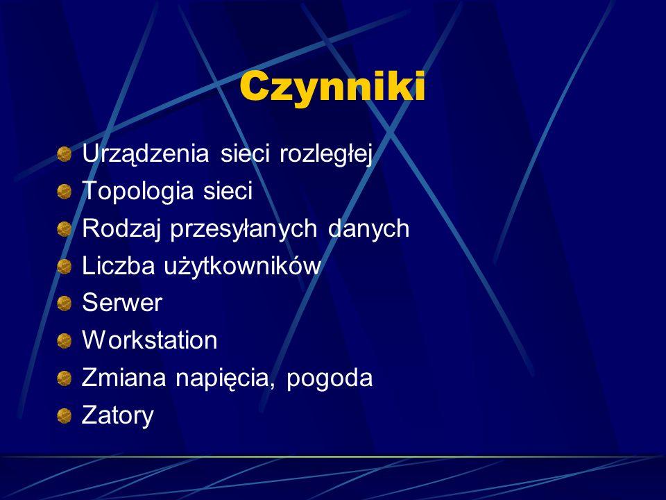 Czynniki Urządzenia sieci rozległej Topologia sieci