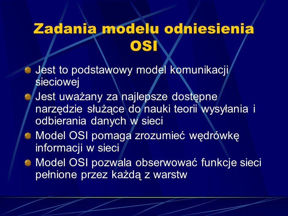 Zadania modelu odniesienia OSI
