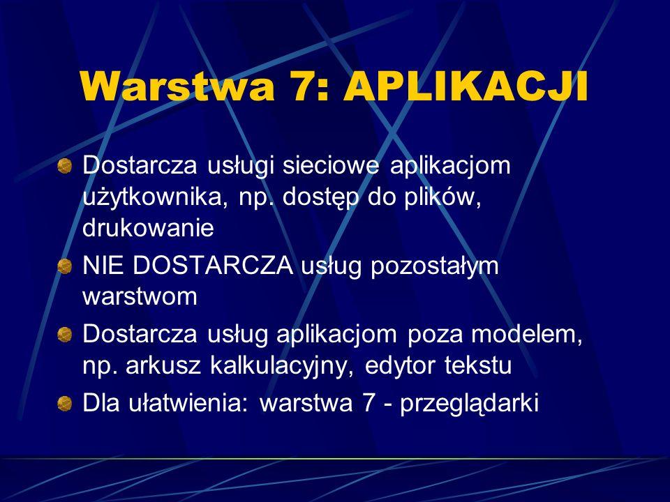Warstwa 7: APLIKACJI Dostarcza usługi sieciowe aplikacjom użytkownika, np. dostęp do plików, drukowanie.