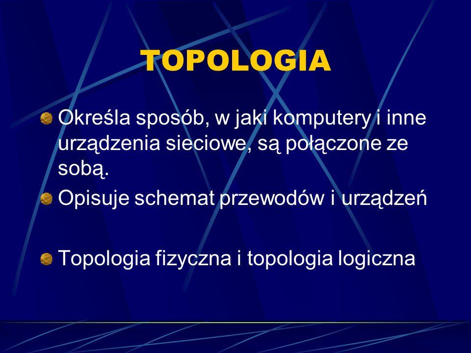 TOPOLOGIA Określa sposób, w jaki komputery i inne urządzenia sieciowe, są połączone ze sobą. Opisuje schemat przewodów i urządzeń.