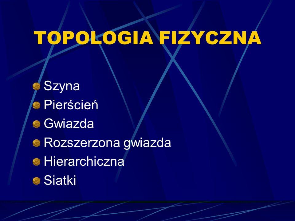 TOPOLOGIA FIZYCZNA Szyna Pierścień Gwiazda Rozszerzona gwiazda