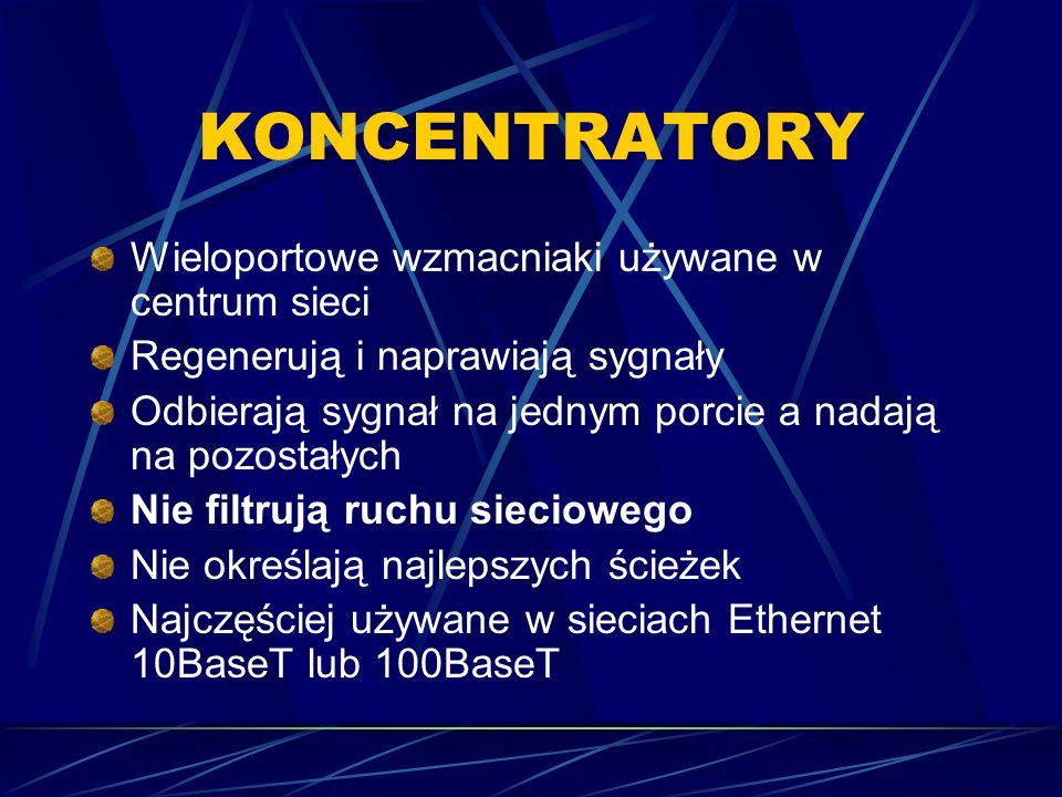 KONCENTRATORY Wieloportowe wzmacniaki używane w centrum sieci