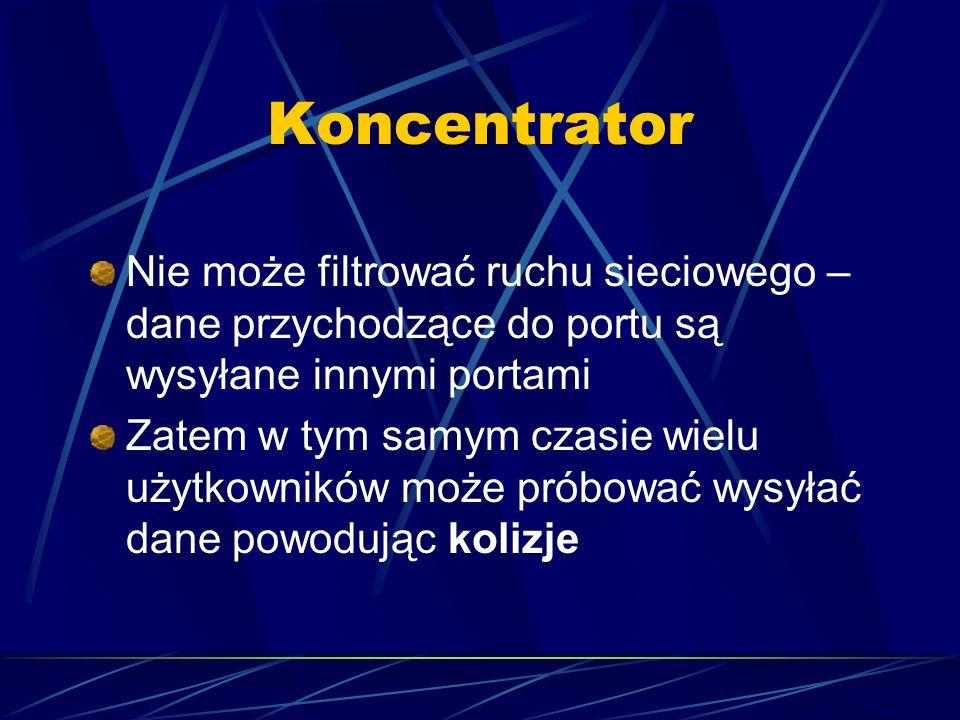Koncentrator Nie może filtrować ruchu sieciowego – dane przychodzące do portu są wysyłane innymi portami.