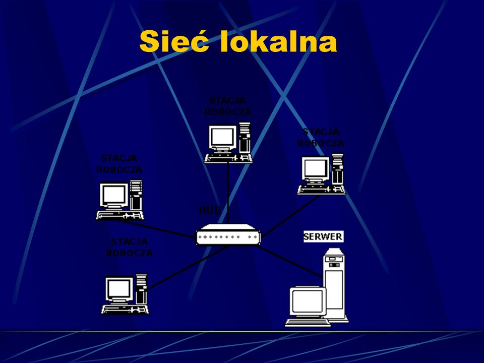 Sieć lokalna