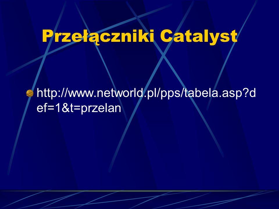 Przełączniki Catalyst