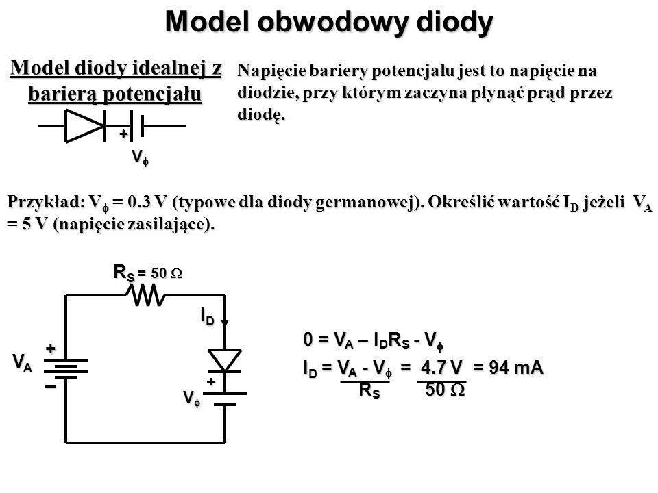 Model diody idealnej z barierą potencjału