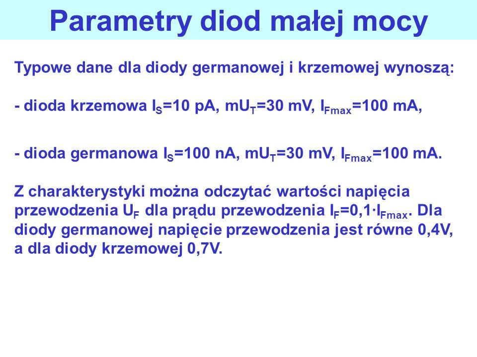 Parametry diod małej mocy