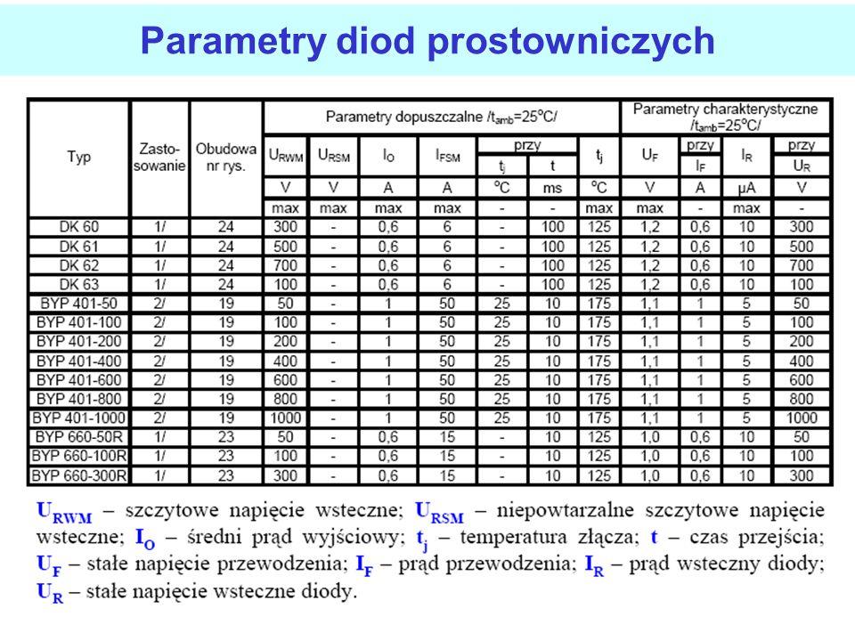 Parametry diod prostowniczych