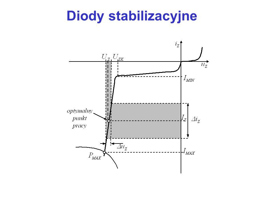 Diody stabilizacyjne
