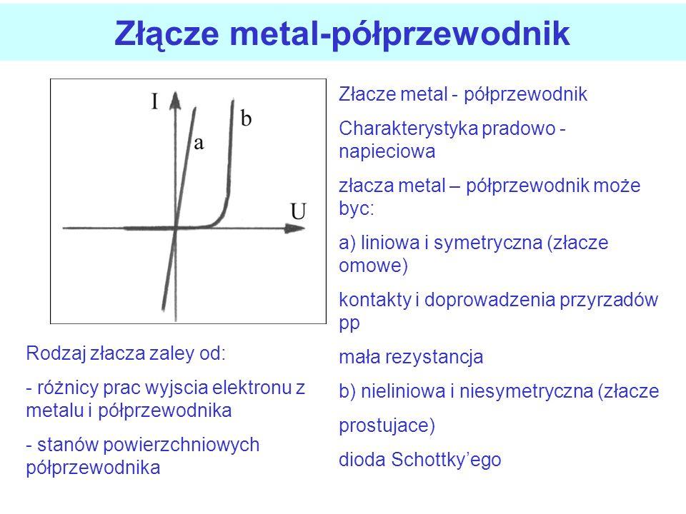 Złącze metal-półprzewodnik