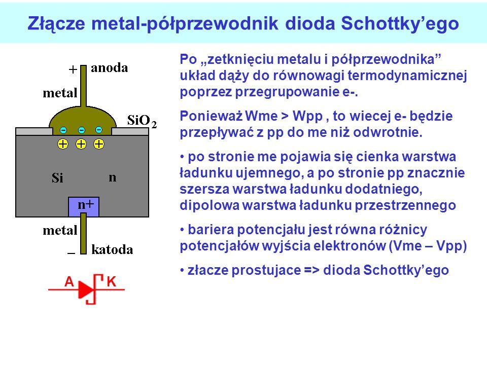 Złącze metal-półprzewodnik dioda Schottky'ego