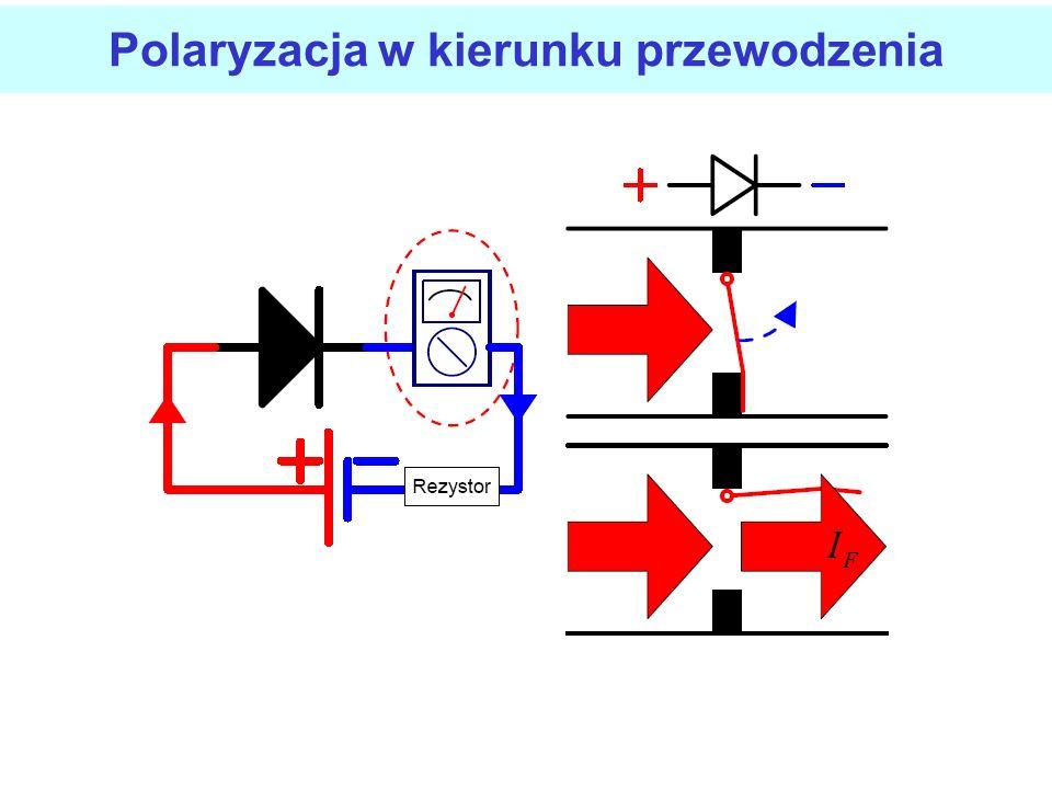 Polaryzacja w kierunku przewodzenia