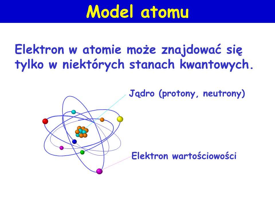 Definicja energoelektroniki