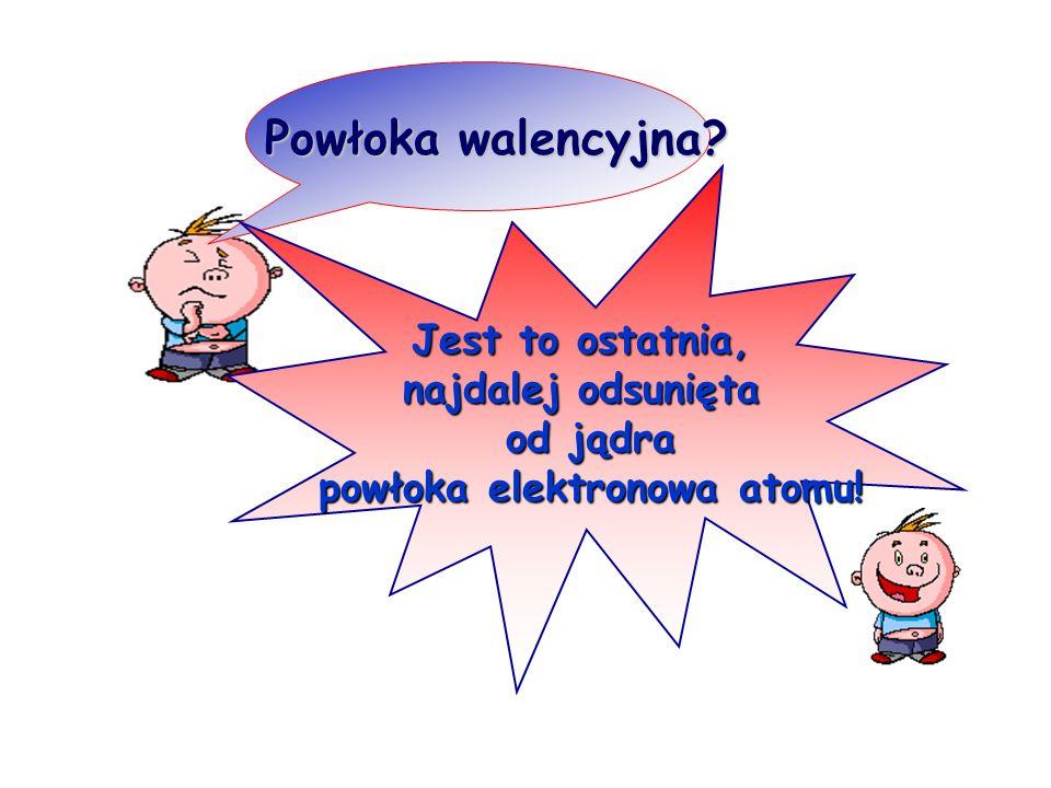 powłoka elektronowa atomu!