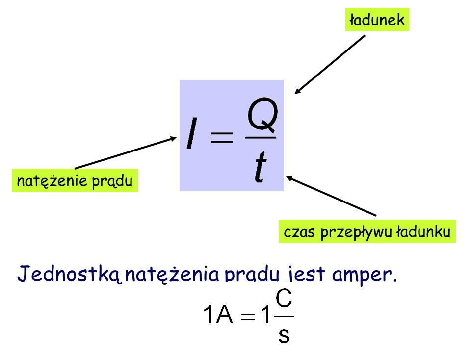 Jednostką natężenia prądu jest amper.