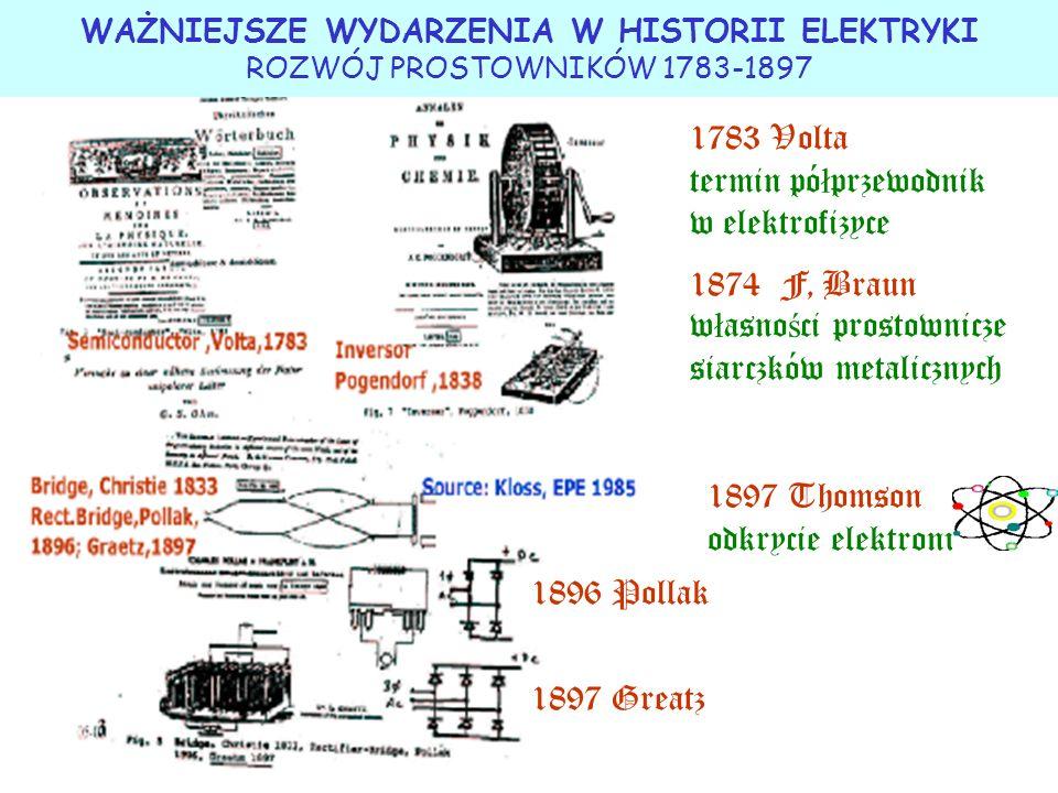1874 F, Braun własności prostownicze siarczków metalicznych