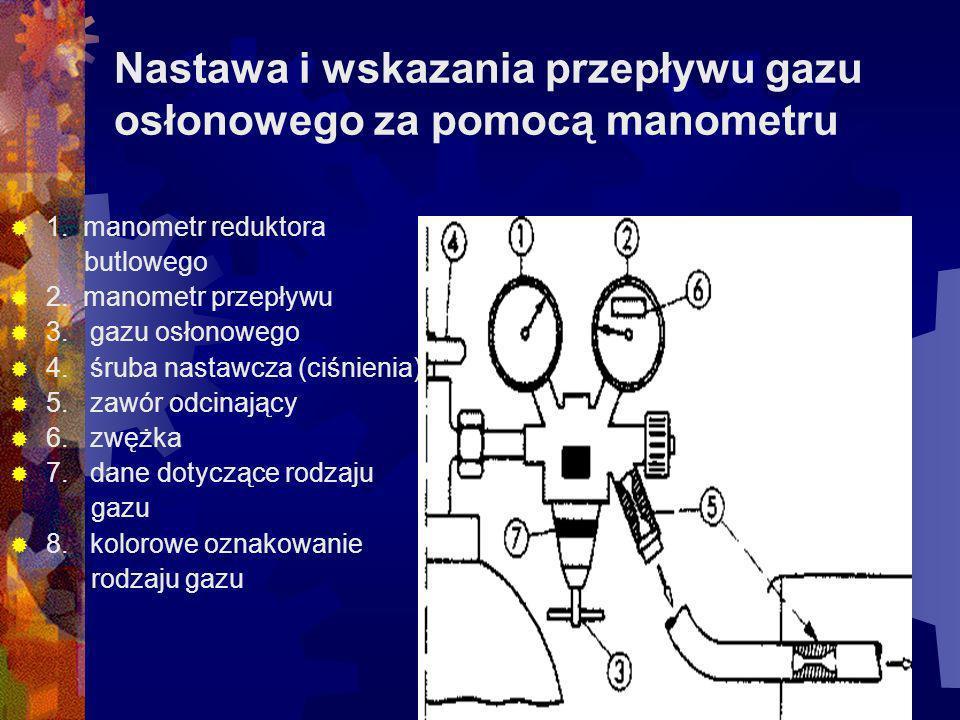 Nastawa i wskazania przepływu gazu osłonowego za pomocą manometru