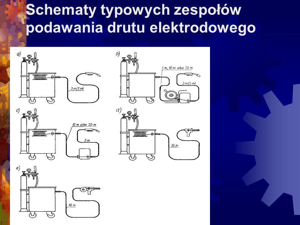 Schematy typowych zespołów podawania drutu elektrodowego