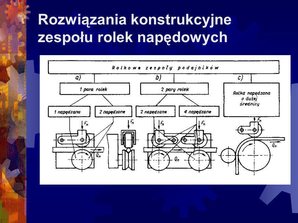 Rozwiązania konstrukcyjne zespołu rolek napędowych