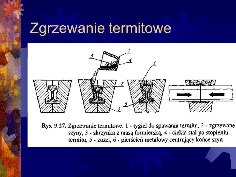 Zgrzewanie termitowe