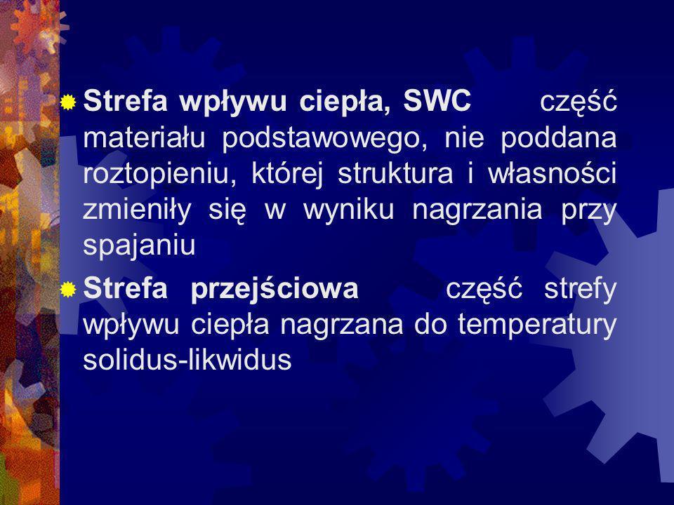 Strefa wpływu ciepła, SWC część materiału podstawowego, nie poddana roztopieniu, której struktura i własności zmieniły się w wyniku nagrzania przy spajaniu