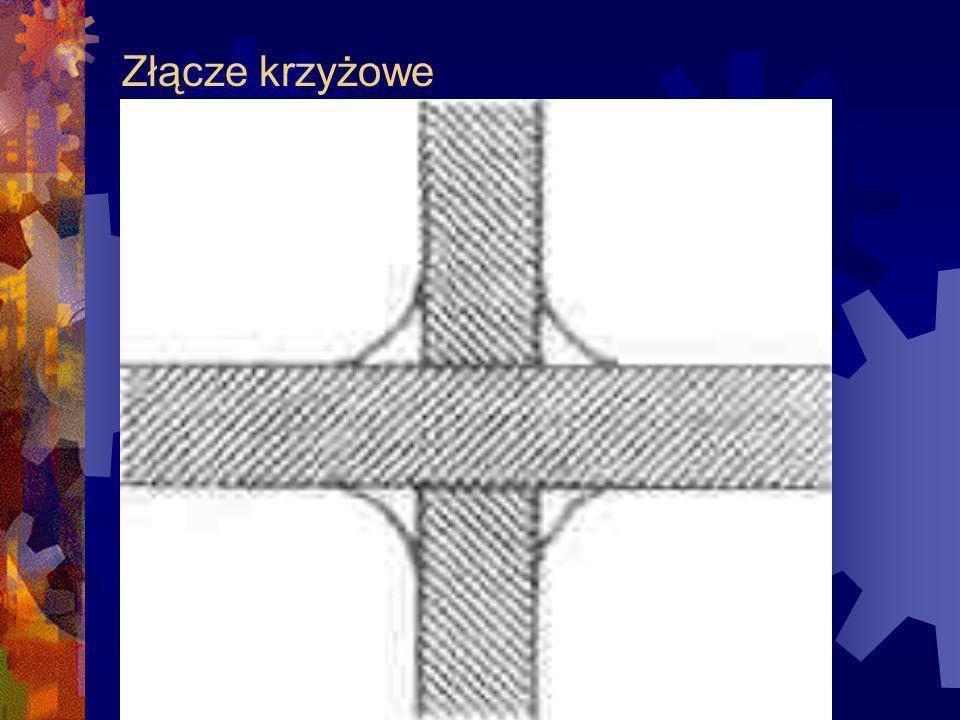 Złącze krzyżowe