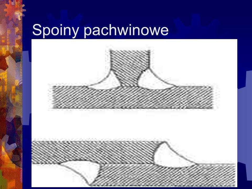 Spoiny pachwinowe