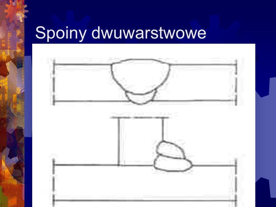 Spoiny dwuwarstwowe