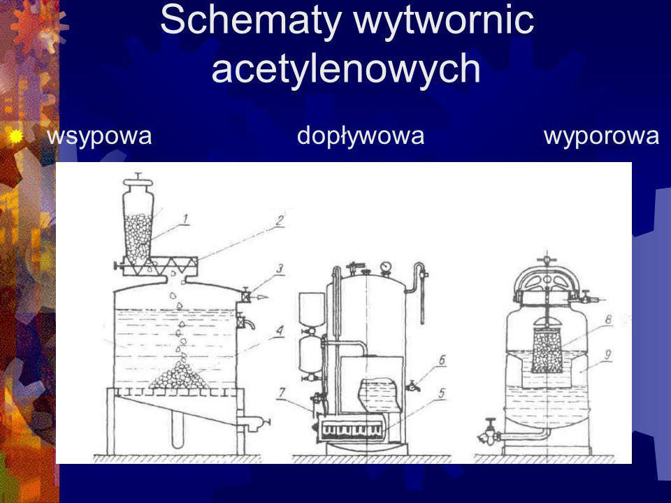 Schematy wytwornic acetylenowych