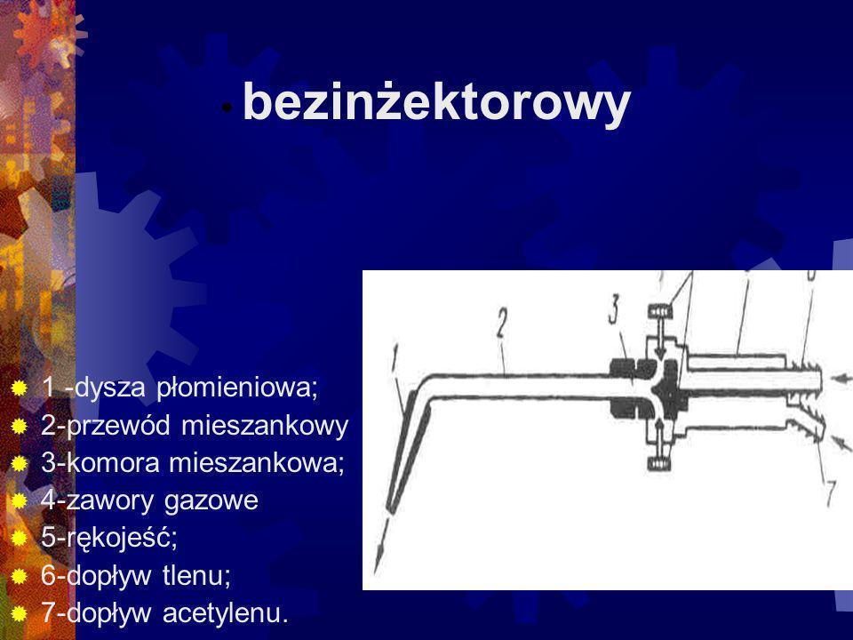 • bezinżektorowy 1 -dysza płomieniowa; 2-przewód mieszankowy