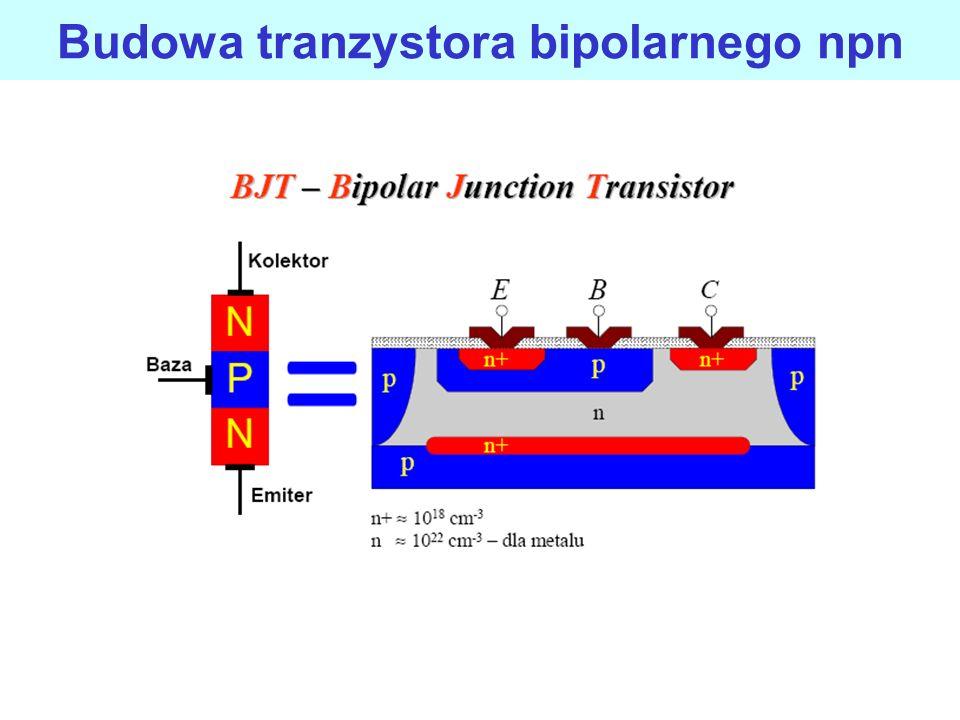 Budowa tranzystora bipolarnego npn