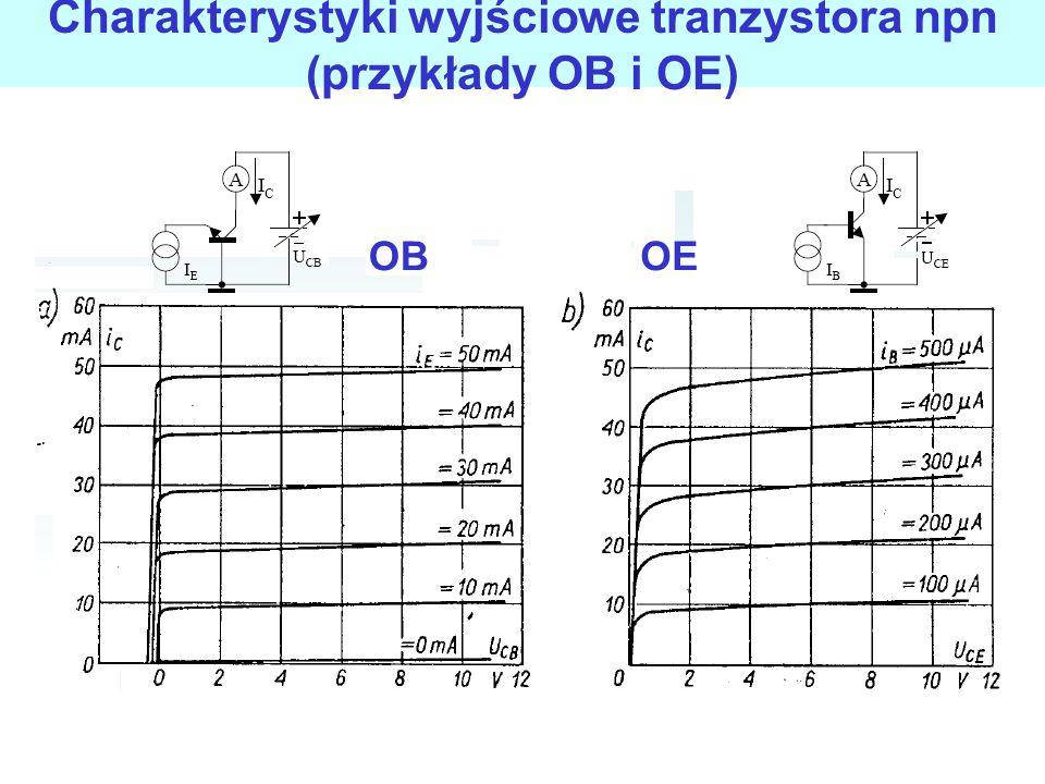 Charakterystyki wyjściowe tranzystora npn (przykłady OB i OE)
