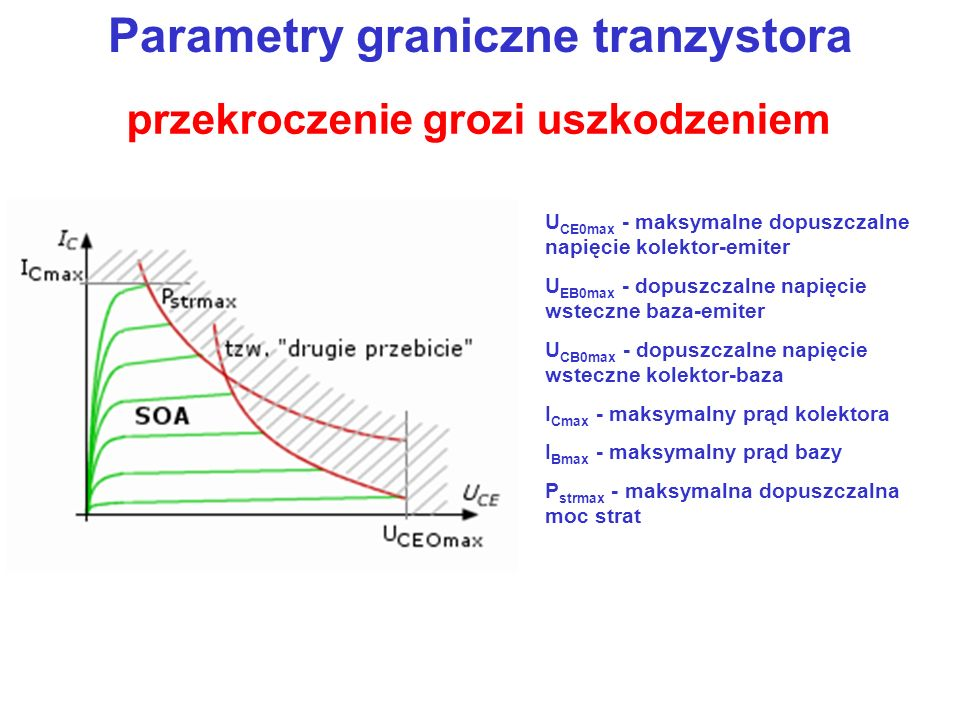 Parametry graniczne tranzystora przekroczenie grozi uszkodzeniem