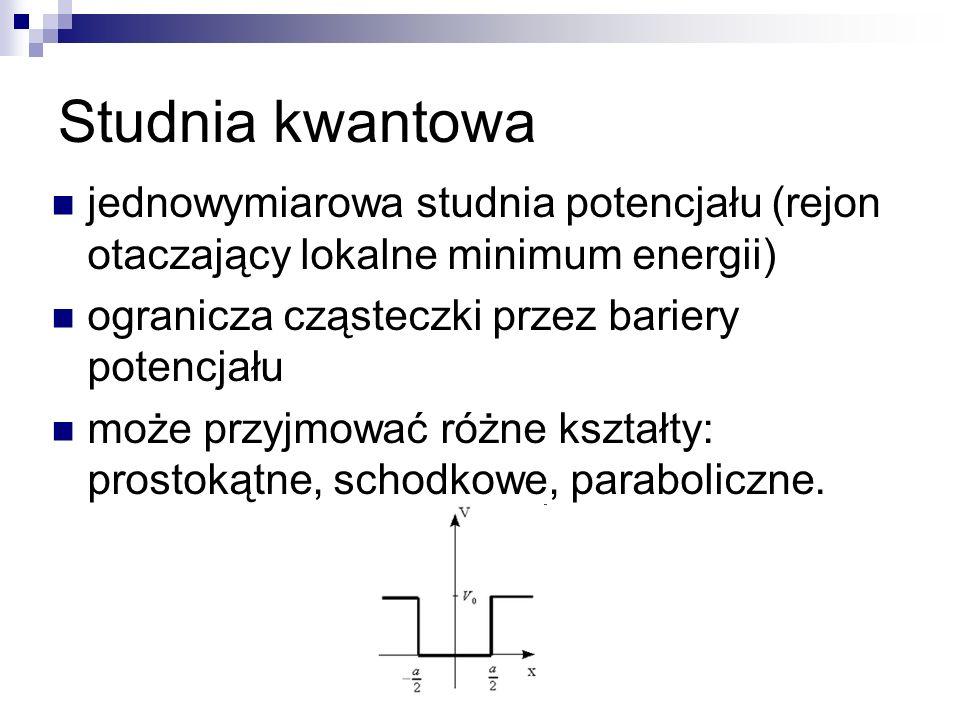 Studnia kwantowajednowymiarowa studnia potencjału (rejon otaczający lokalne minimum energii) ogranicza cząsteczki przez bariery potencjału.