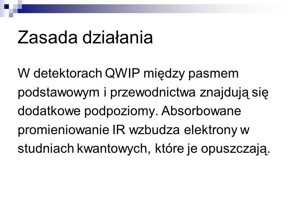 Zasada działania W detektorach QWIP między pasmem