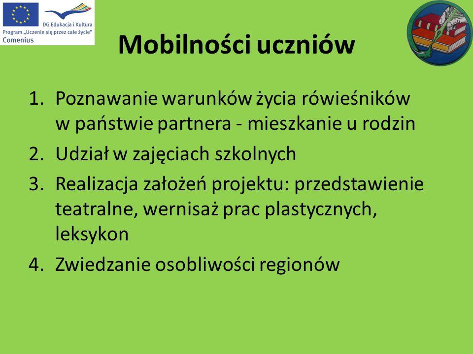 Mobilności uczniów Poznawanie warunków życia rówieśników w państwie partnera - mieszkanie u rodzin.