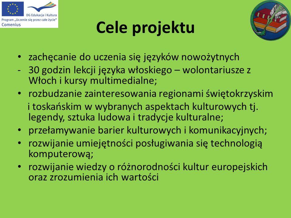 Cele projektu zachęcanie do uczenia się języków nowożytnych