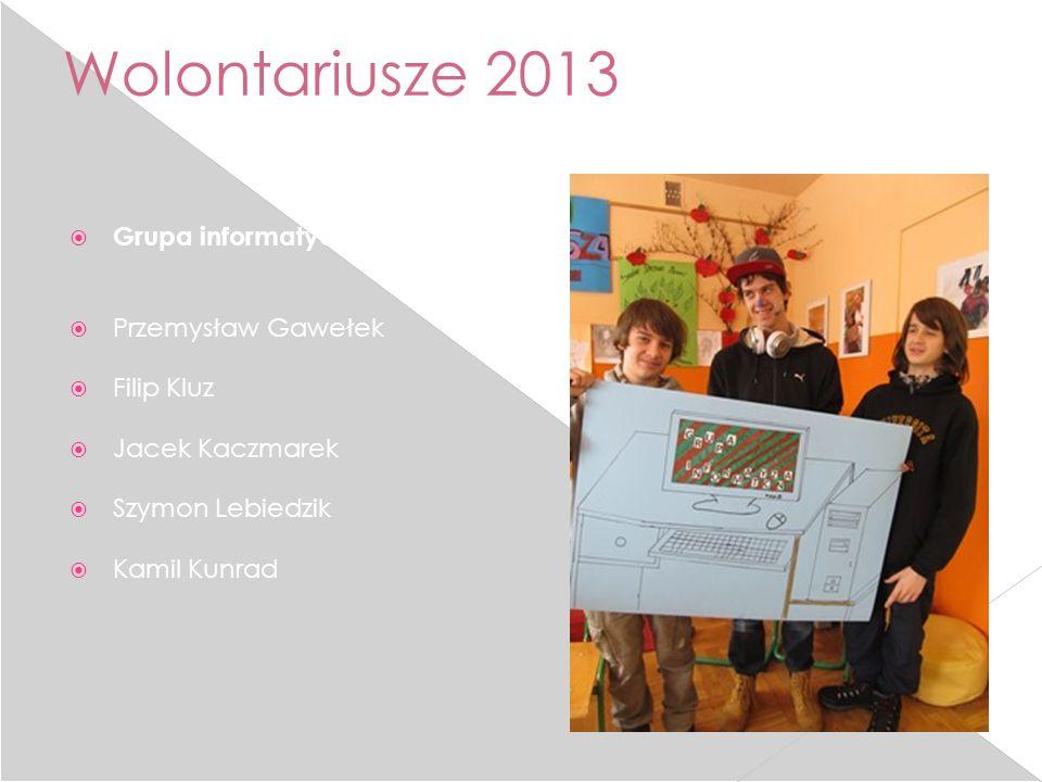 Wolontariusze 2013 Grupa informatyczna: Przemysław Gawełek Filip Kluz