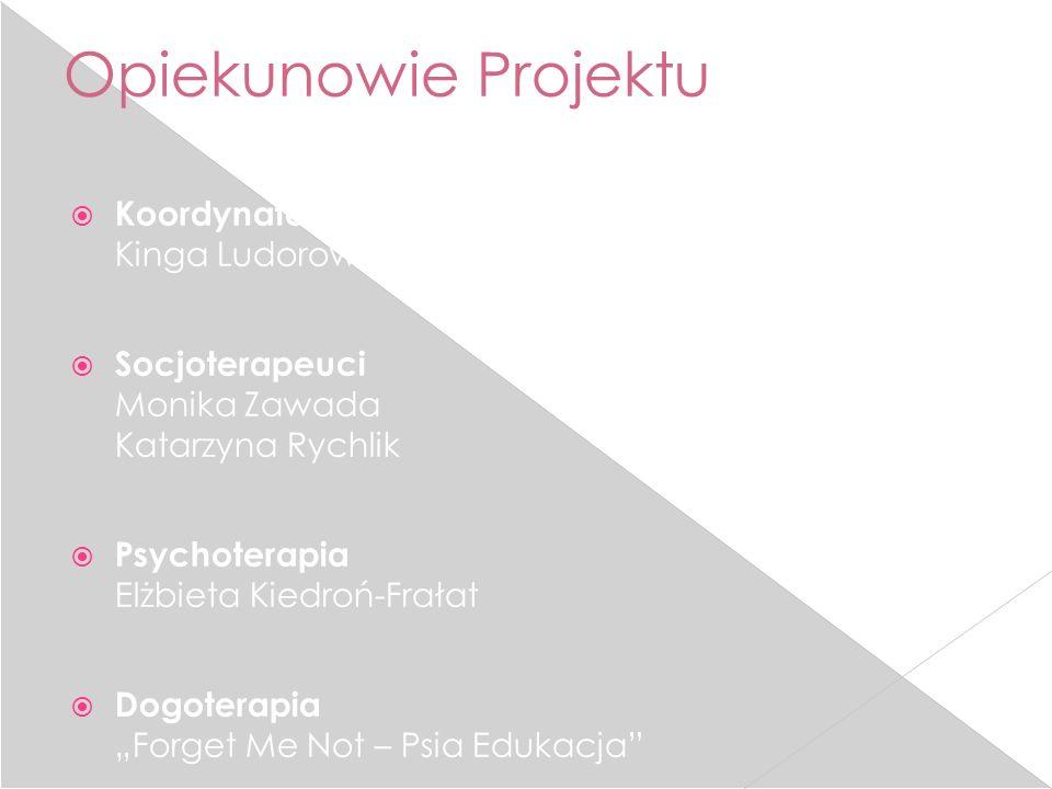 Opiekunowie Projektu Koordynator projektu Kinga Ludorowska
