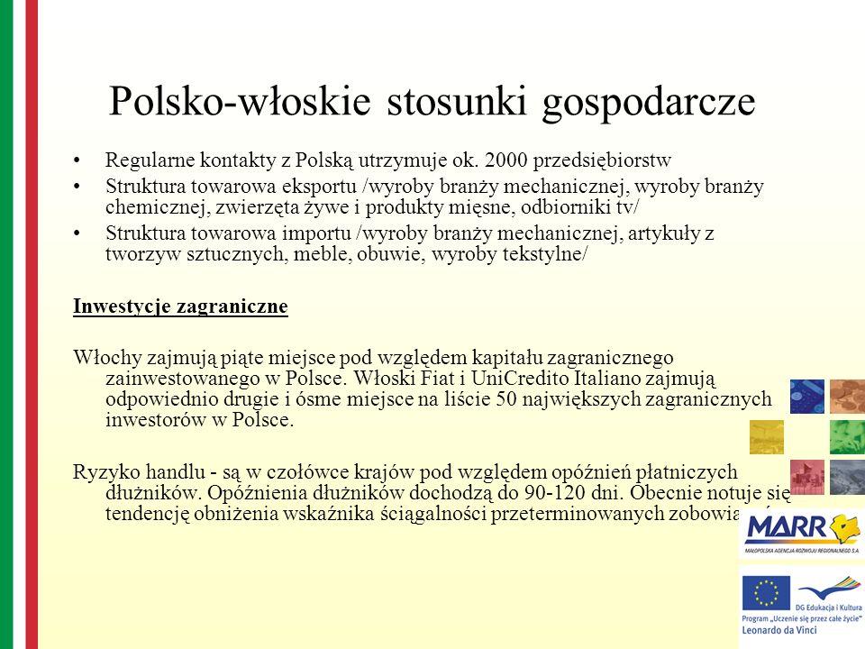 Polsko-włoskie stosunki gospodarcze