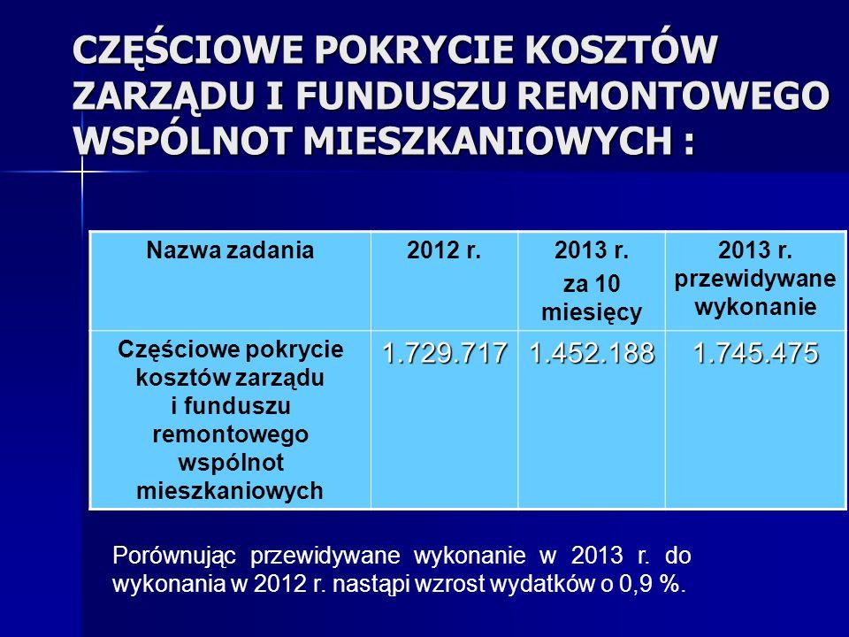 2013 r. przewidywane wykonanie