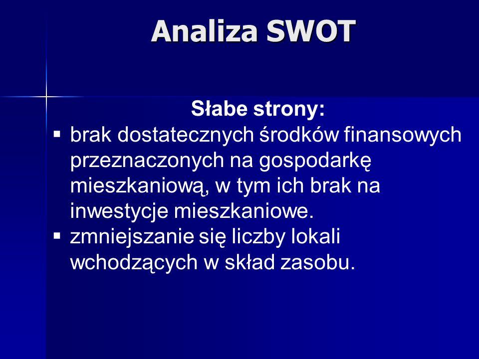 Analiza SWOT Słabe strony: