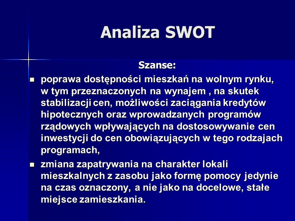 Analiza SWOT Szanse: