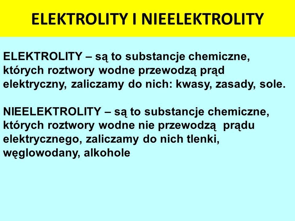 ELEKTROLITY I NIEELEKTROLITY