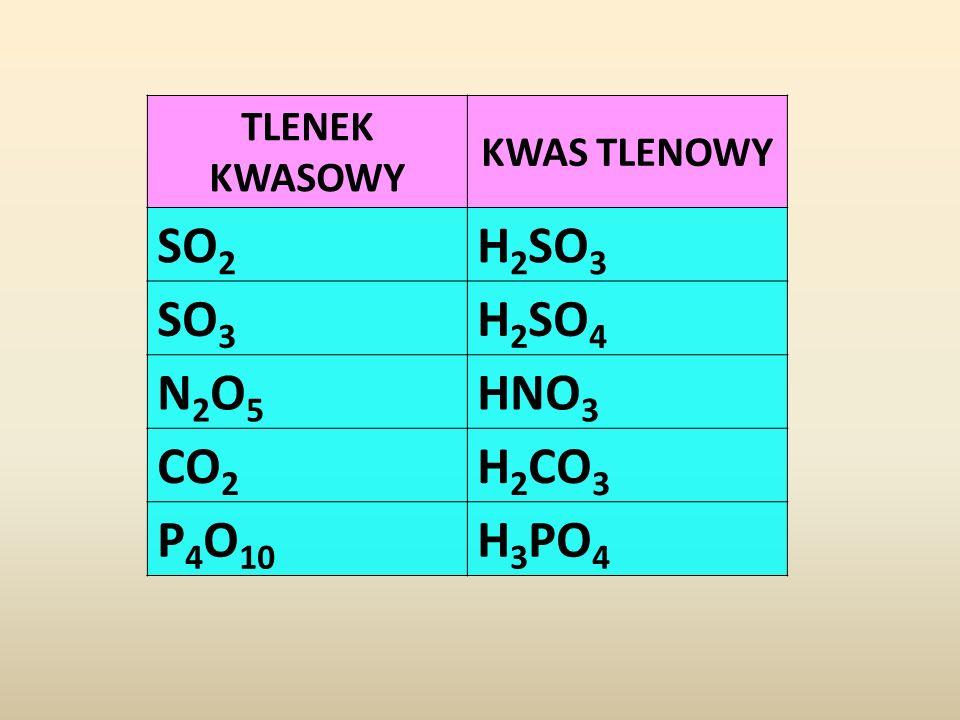 SO2 H2SO3 SO3 H2SO4 N2O5 HNO3 CO2 H2CO3 P4O10 H3PO4 TLENEK KWASOWY